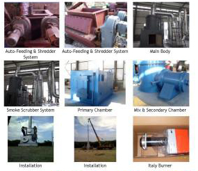 Continued-Feeding-Incineration-Equipment